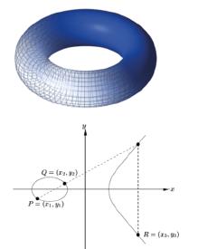 Complex torus and elliptic curve